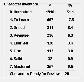 Character inventory